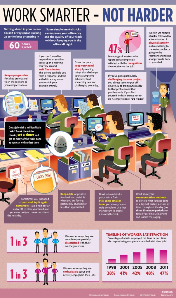 work-smarter-infographic